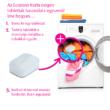 Ecozone tiszta oxigén folteltávolító tabletta színes ruhákhoz (12 db)